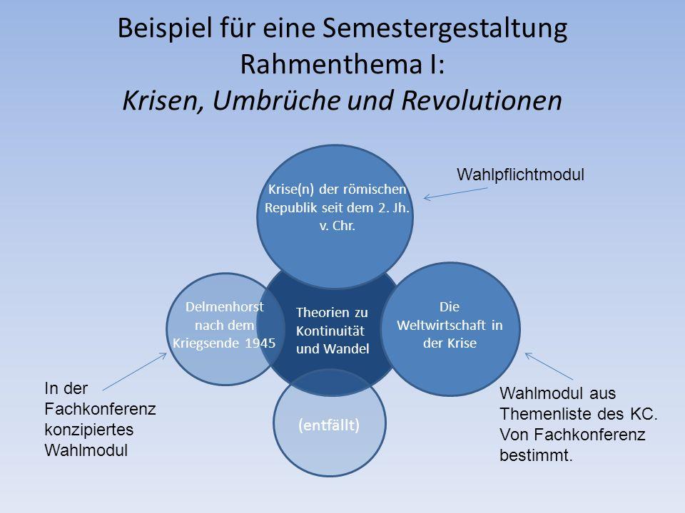 Beispiel für eine Semestergestaltung Rahmenthema I: Krisen, Umbrüche und Revolutionen Theorien zu Kontinuität und Wandel Die Weltwirtschaft in der Kri