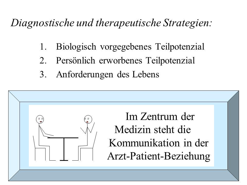 1.Biologisch vorgegebenes Teilpotenzial 2.Persönlich erworbenes Teilpotenzial 3.Anforderungen des Lebens Im Zentrum der Medizin steht die Kommunikatio
