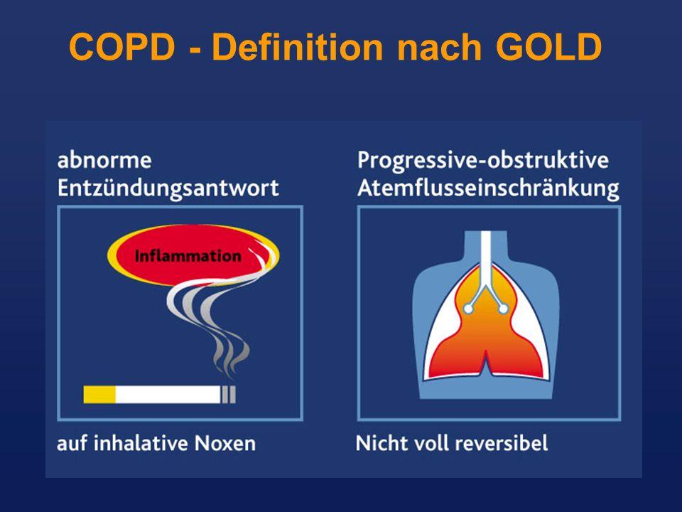 COPD - Definition nach GOLD
