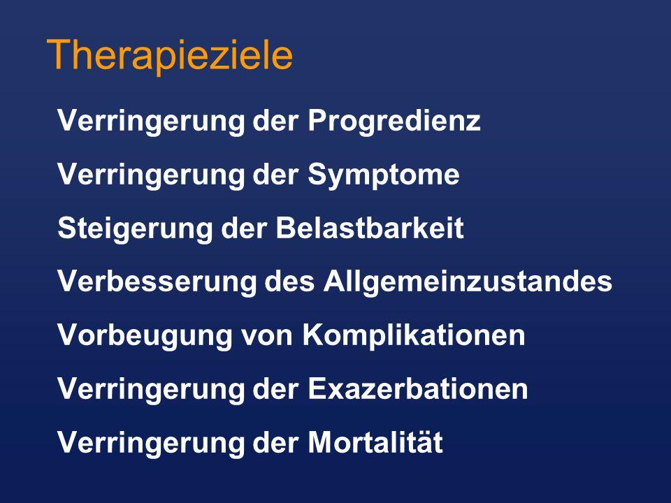 Therapieziele Verringerung der Progredienz Verringerung der Symptome Steigerung der Belastbarkeit Verbesserung des Allgemeinzustandes Vorbeugung von K