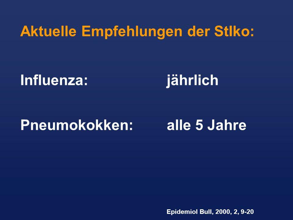 Aktuelle Empfehlungen der StIko: Influenza:jährlich Pneumokokken:alle 5 Jahre Epidemiol Bull, 2000, 2, 9-20