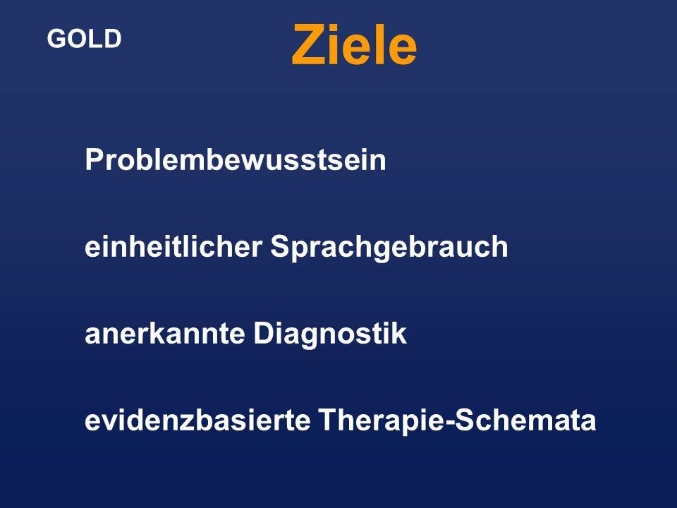 Problembewusstsein einheitlicher Sprachgebrauch anerkannte Diagnostik evidenzbasierte Therapie-Schemata Ziele GOLD