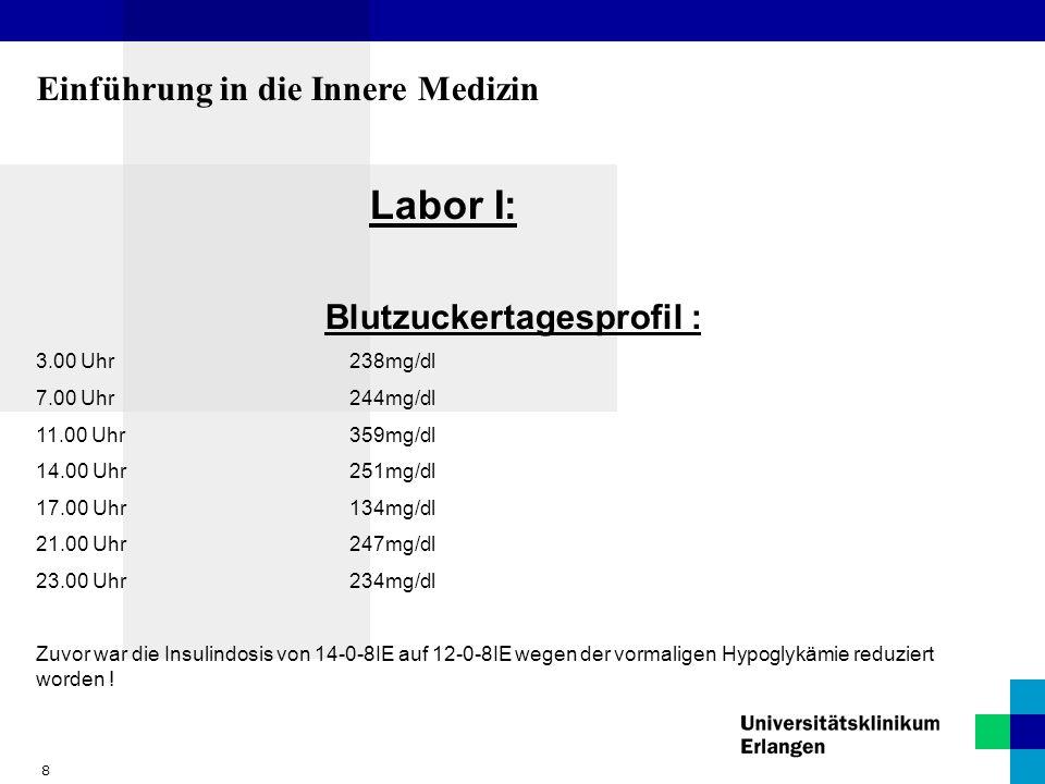8 Einführung in die Innere Medizin Labor I: Blutzuckertagesprofil : 3.00 Uhr238mg/dl 7.00 Uhr244mg/dl 11.00 Uhr359mg/dl 14.00 Uhr 251mg/dl 17.00 Uhr13