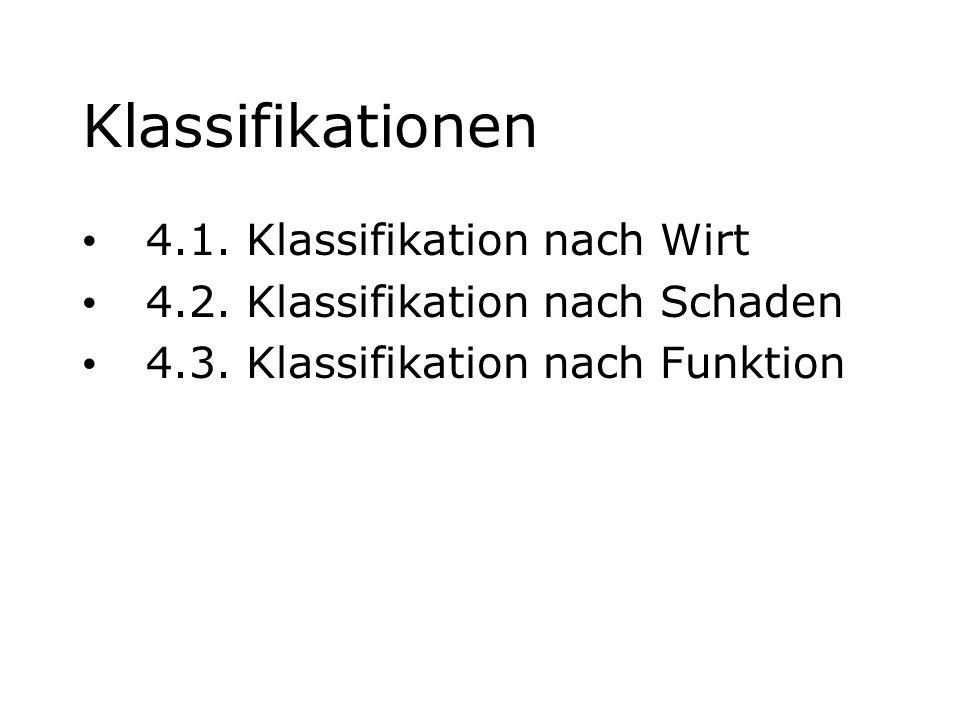 Klassifikationen 4.1. Klassifikation nach Wirt 4.2. Klassifikation nach Schaden 4.3. Klassifikation nach Funktion