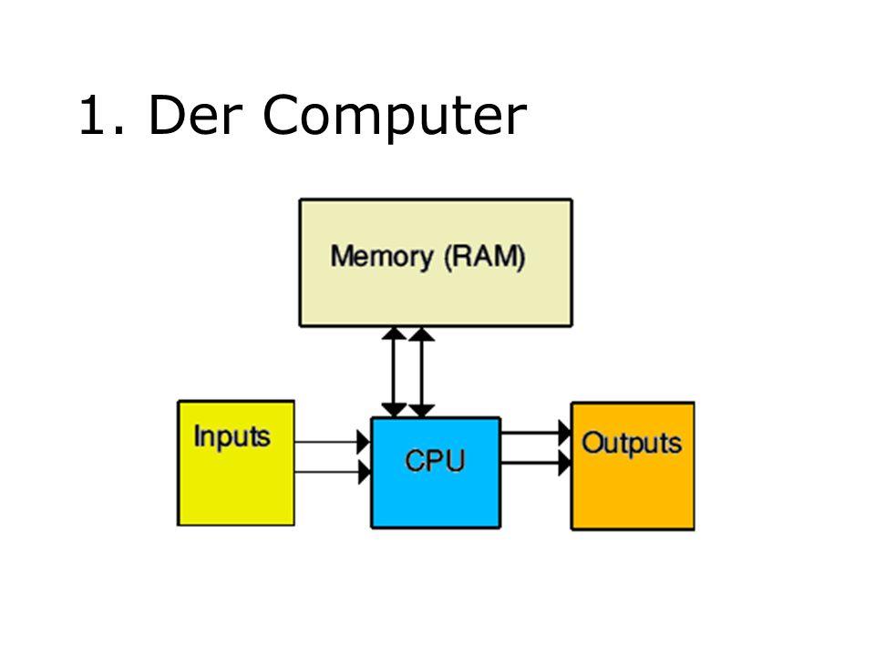 1. Der Computer