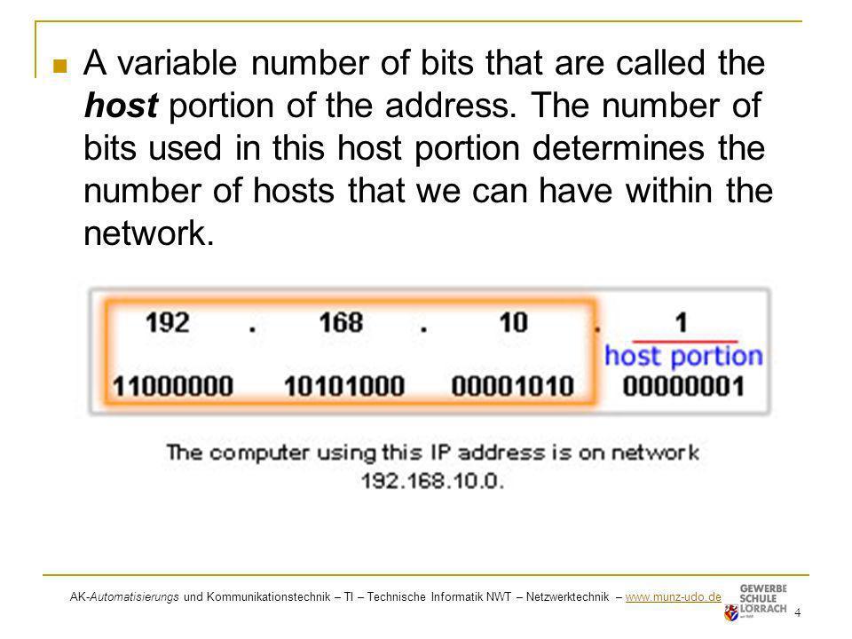 Binary to Decimal Conversion 5 AK-Automatisierungs und Kommunikationstechnik – TI – Technische Informatik NWT – Netzwerktechnik – www.munz-udo.de www.munz-udo.de