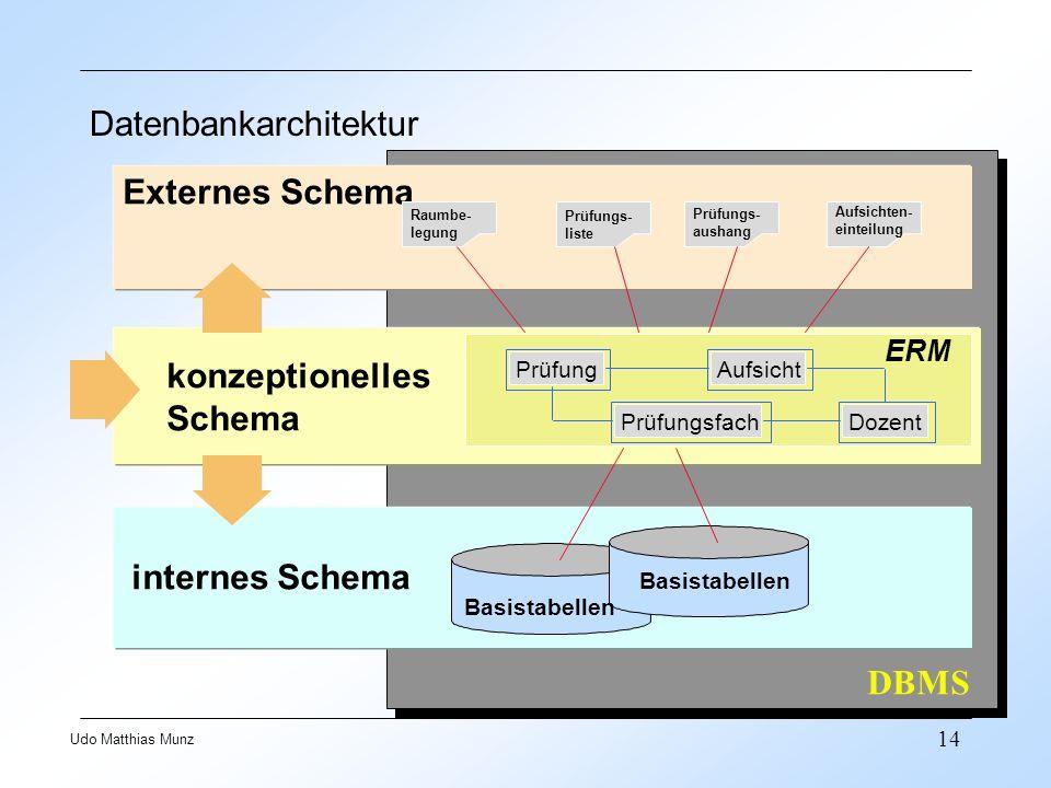 14 Udo Matthias Munz Datenbankarchitektur Externes Schema Raumbe- legung Prüfungs- liste Prüfungs- aushang Aufsichten- einteilung internes Schema konzeptionelles Schema Basistabellen Prüfung PrüfungsfachDozent Aufsicht ERM DBMS