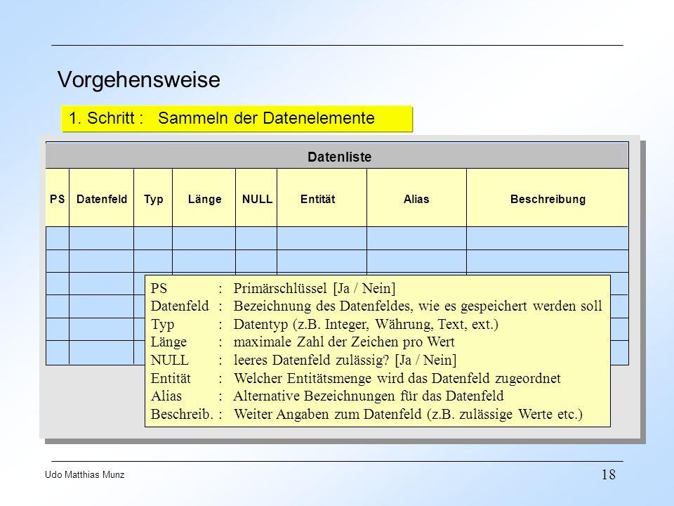 18 Udo Matthias Munz Vorgehensweise 1. Schritt : Sammeln der Datenelemente Datenliste PSDatenfeldTypLängeNULLEntitätAliasBeschreibung PS: Primärschlüs