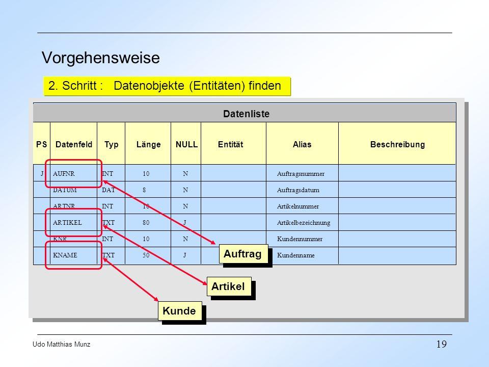 19 Udo Matthias Munz Vorgehensweise 2. Schritt : Datenobjekte (Entitäten) finden Datenliste PSDatenfeldTypLängeNULLEntitätAliasBeschreibung AUFNRINT10