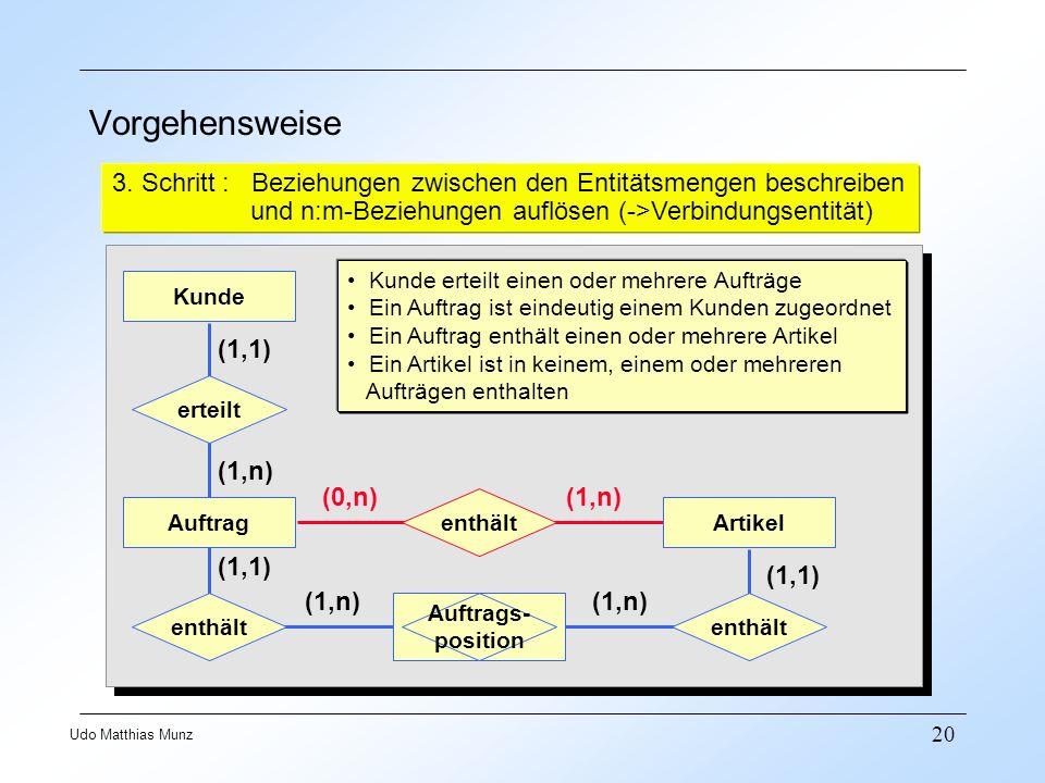 20 Udo Matthias Munz Vorgehensweise Kunde 3. Schritt : Beziehungen zwischen den Entitätsmengen beschreiben und n:m-Beziehungen auflösen (->Verbindungs