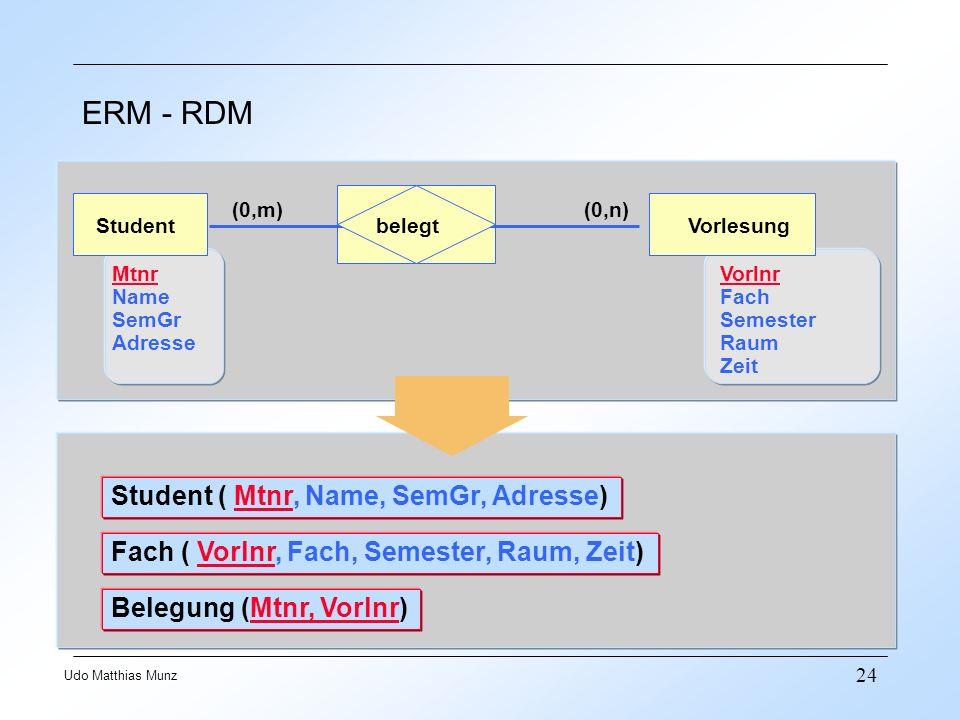 24 Udo Matthias Munz ERM - RDM StudentVorlesung Mtnr Name SemGr Adresse Vorlnr Fach Semester Raum Zeit belegt Student ( Mtnr, Name, SemGr, Adresse) Fa