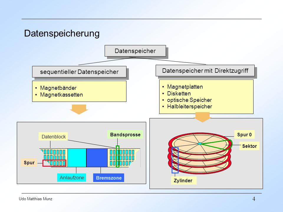 4 Udo Matthias Munz Datenspeicherung Datenspeicher sequentieller Datenspeicher Datenspeicher mit Direktzugriff Magnetbänder Magnetkassetten Magnetplat
