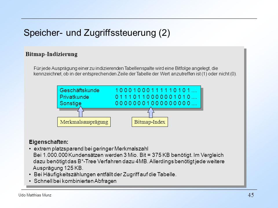 45 Udo Matthias Munz Speicher- und Zugriffssteuerung (2) Bitmap-Indizierung Für jede Ausprägung einer zu indizierenden Tabellenspalte wird eine Bitfolge angelegt, die kennzeichnet, ob in der entsprechenden Zeile der Tabelle der Wert anzutreffen ist (1) oder nicht (0).