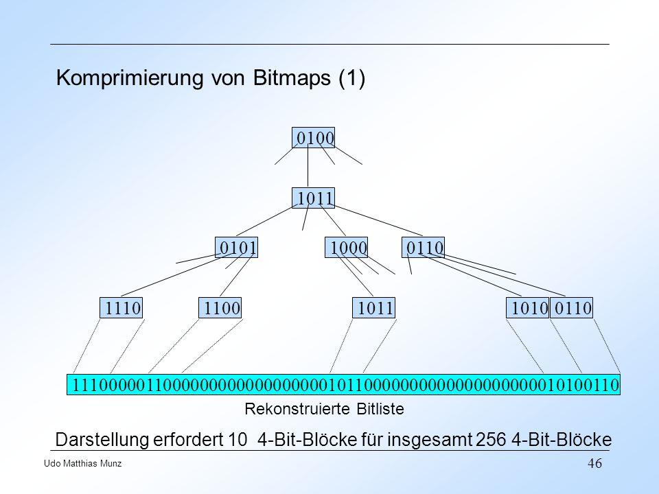 46 Udo Matthias Munz Komprimierung von Bitmaps (1) 0100 1011 010110000110 11101100101110100110 111000001100000000000000000010110000000000000000000010100110 Rekonstruierte Bitliste Darstellung erfordert 10 4-Bit-Blöcke für insgesamt 256 4-Bit-Blöcke