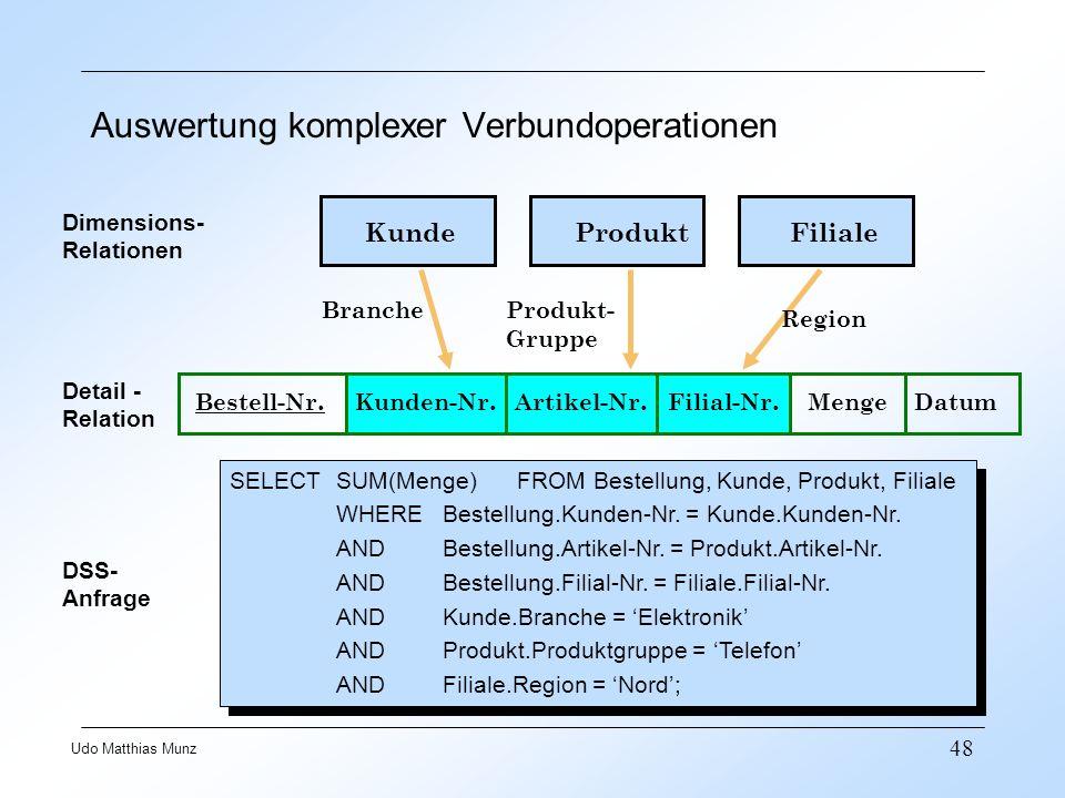 48 Udo Matthias Munz Auswertung komplexer Verbundoperationen Bestell-Nr. Kunden-Nr. Artikel-Nr. Filial-Nr. MengeDatum KundeProduktFiliale BrancheProdu