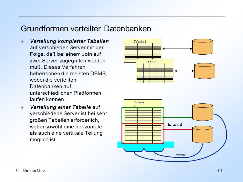49 Udo Matthias Munz Grundformen verteilter Datenbanken l Verteilung kompletter Tabellen auf verschieden Server mit der Folge, daß bei einem Join auf zwei Server zugegriffen werden muß.