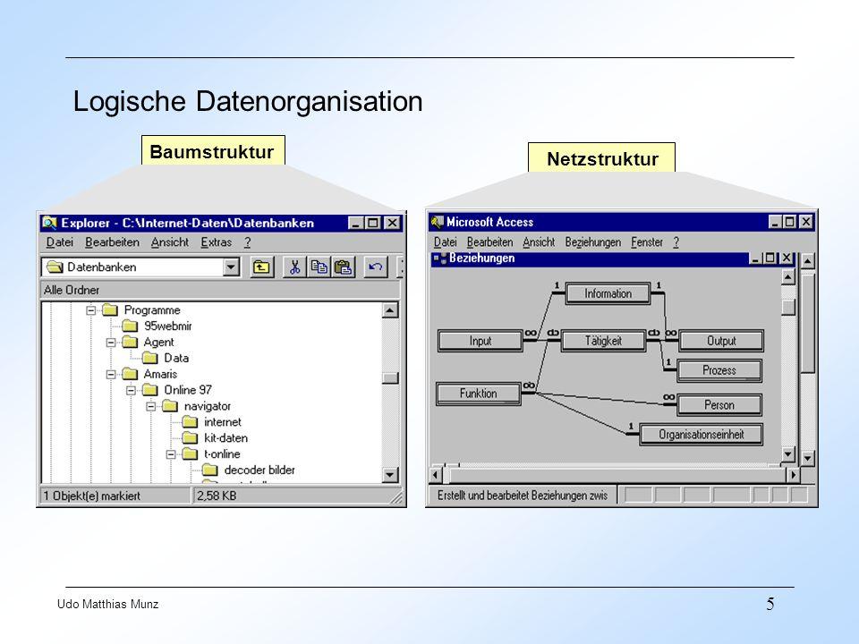 5 Udo Matthias Munz Logische Datenorganisation Baumstruktur Netzstruktur