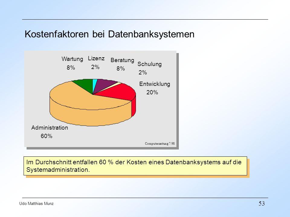 53 Udo Matthias Munz Kostenfaktoren bei Datenbanksystemen Lizenz 2% Beratung 8% Entwicklung 20% Administration 60% Wartung 8% Schulung 2% Computerzeitung 7/98 Im Durchschnitt entfallen 60 % der Kosten eines Datenbanksystems auf die Systemadministration.
