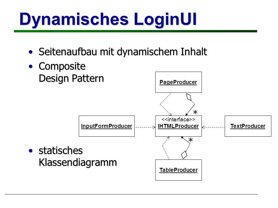 Dynamisches LoginUI Seitenaufbau mit dynamischem InhaltSeitenaufbau mit dynamischem Inhalt Composite Design PatternComposite Design Pattern statisches Klassendiagrammstatisches Klassendiagramm > IHTMLProducer TableProducer TextProducerInputFormProducer PageProducer * *