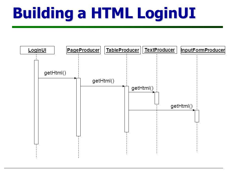 Building a HTML LoginUI TableProducerPageProducer TextProducer getHtml() InputFormProducerLoginUI getHtml()