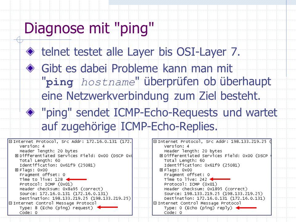 Diagnose mit ping telnet testet alle Layer bis OSI-Layer 7.