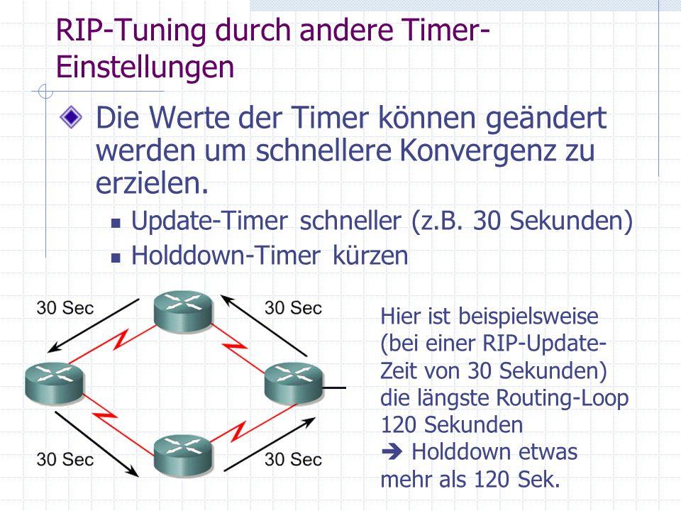 RIP-Tuning durch andere Timer- Einstellungen Die Werte der Timer können geändert werden um schnellere Konvergenz zu erzielen. Update-Timer schneller (