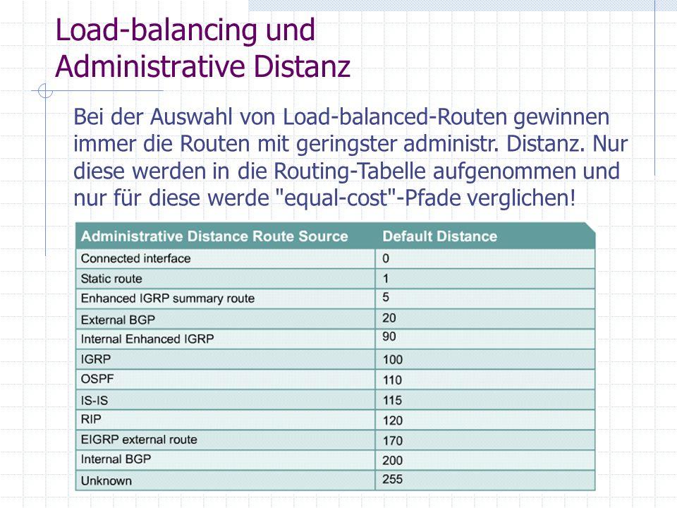 Load-balancing und Administrative Distanz Bei der Auswahl von Load-balanced-Routen gewinnen immer die Routen mit geringster administr. Distanz. Nur di