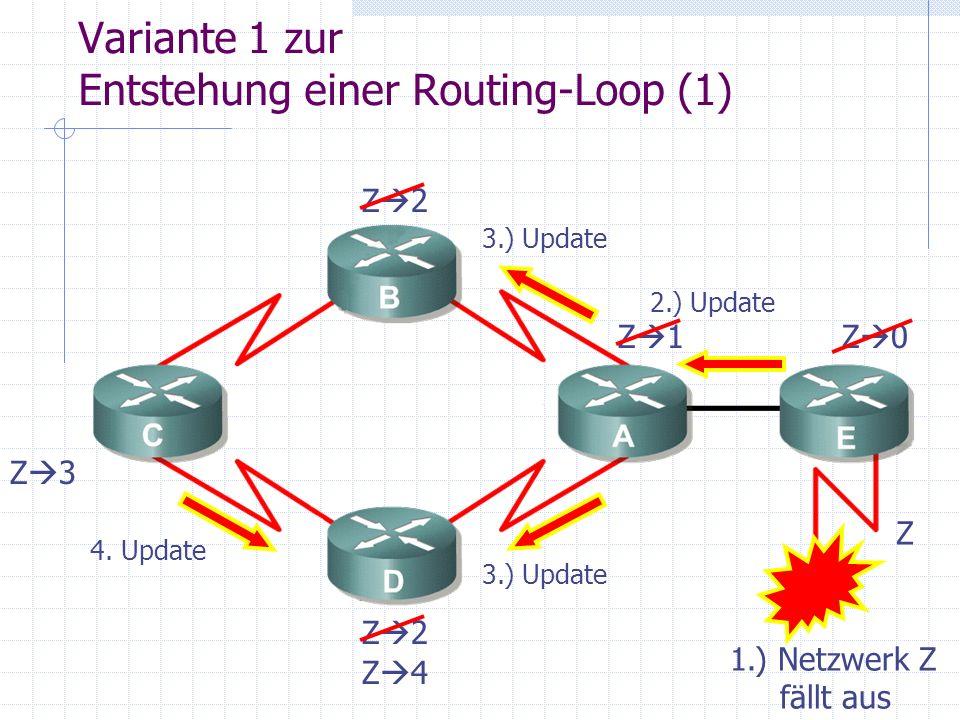 IGRP Load-balancing Standardmäßig führt IGRP Load balancing auch nur für equal-cost- Pfade durch (variance ist per Default 1).
