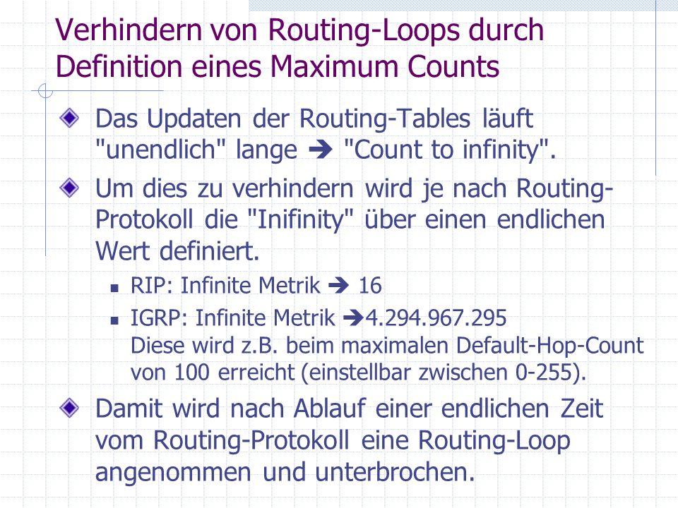 Verhindern von Routing-Loops durch Holddown-Timer (1) Router B erhält von Router A die Mitteilung, dass Netzwerk Z weg ist.