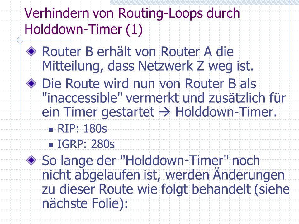Verhindern von Routing-Loops durch Holddown-Timer (1) Router B erhält von Router A die Mitteilung, dass Netzwerk Z weg ist. Die Route wird nun von Rou