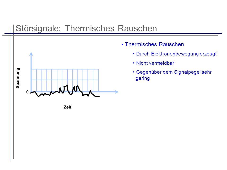 Störsignale: Thermisches Rauschen Thermisches Rauschen Durch Elektronenbewegung erzeugt Nicht vermeidbar Gegenüber dem Signalpegel sehr gering