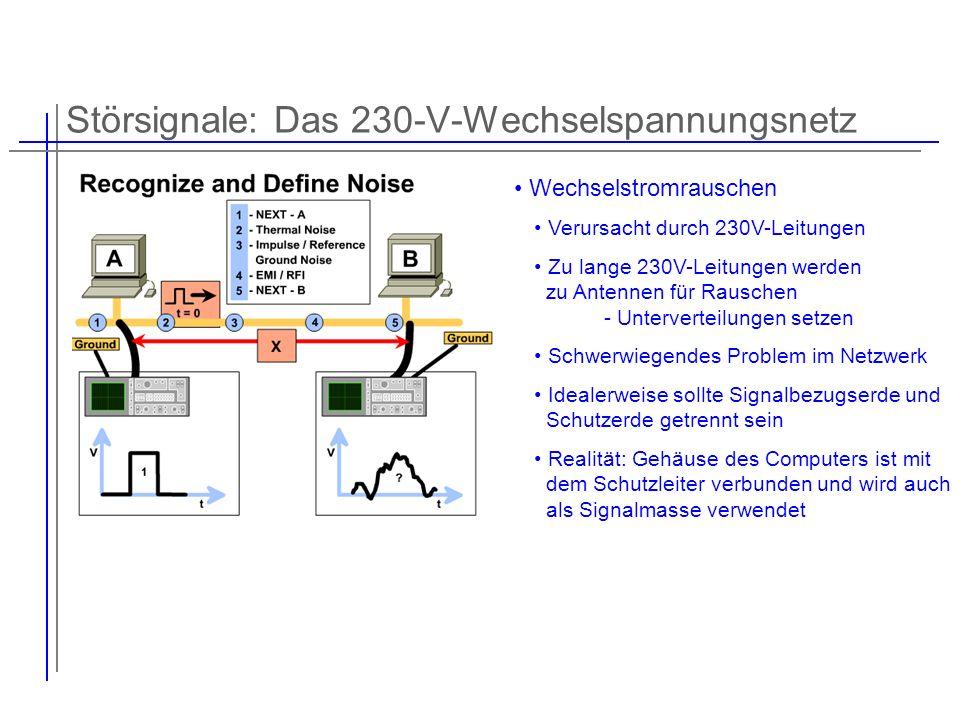 Störsignale: Das 230-V-Wechselspannungsnetz Wechselstromrauschen Verursacht durch 230V-Leitungen Zu lange 230V-Leitungen werden zu Antennen für Rausch