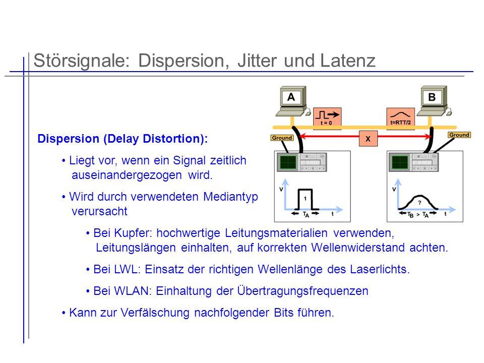 Störsignale: Dispersion, Jitter und Latenz Dispersion (Delay Distortion): Liegt vor, wenn ein Signal zeitlich auseinandergezogen wird. Wird durch verw