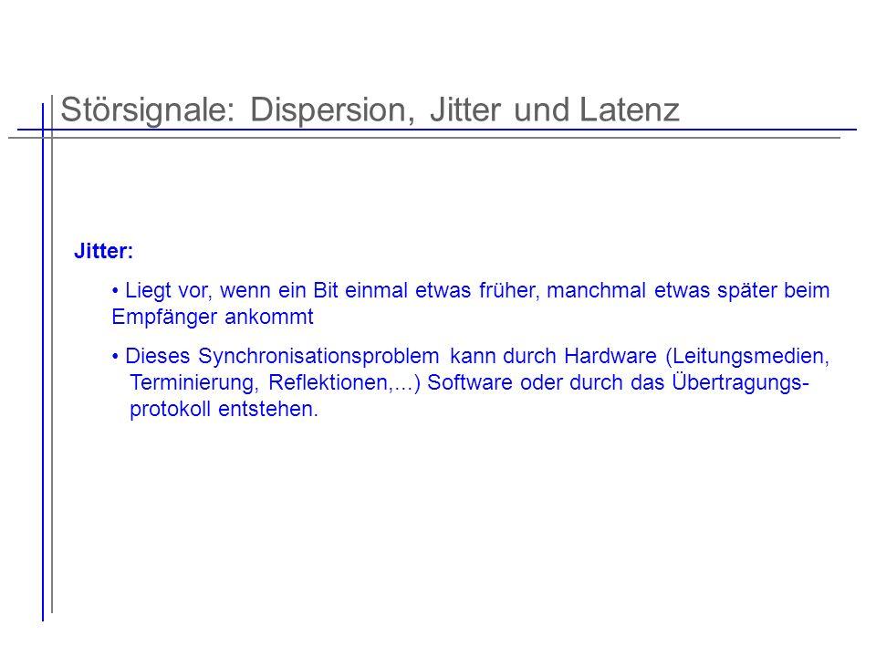 Störsignale: Dispersion, Jitter und Latenz Jitter: Liegt vor, wenn ein Bit einmal etwas früher, manchmal etwas später beim Empfänger ankommt Dieses Sy