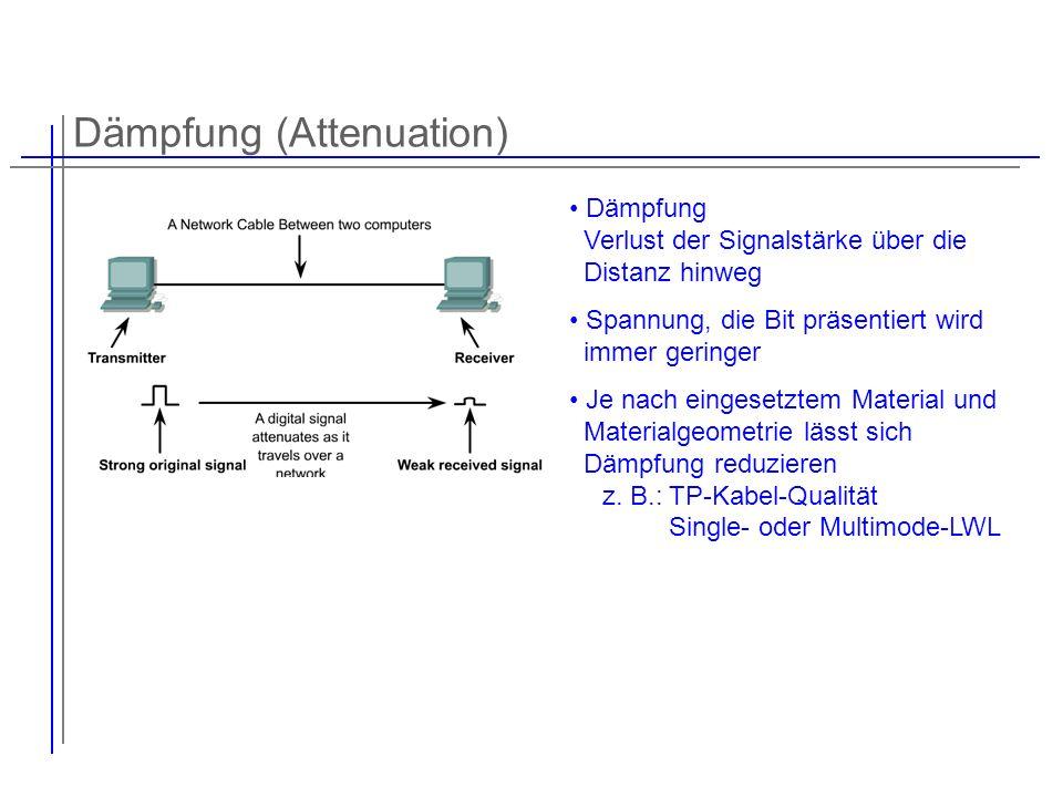 Dämpfung (Attenuation) Dämpfung Verlust der Signalstärke über die Distanz hinweg Spannung, die Bit präsentiert wird immer geringer Je nach eingesetzte
