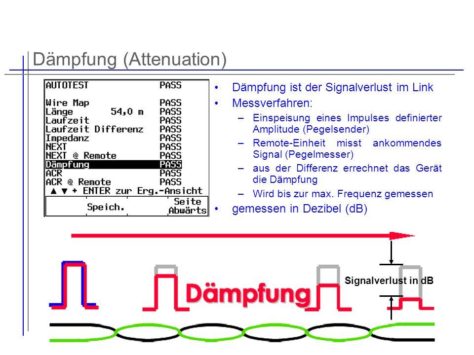 Dämpfung (Attenuation) Dämpfung ist der Signalverlust im Link Messverfahren: –Einspeisung eines Impulses definierter Amplitude (Pegelsender) –Remote-E