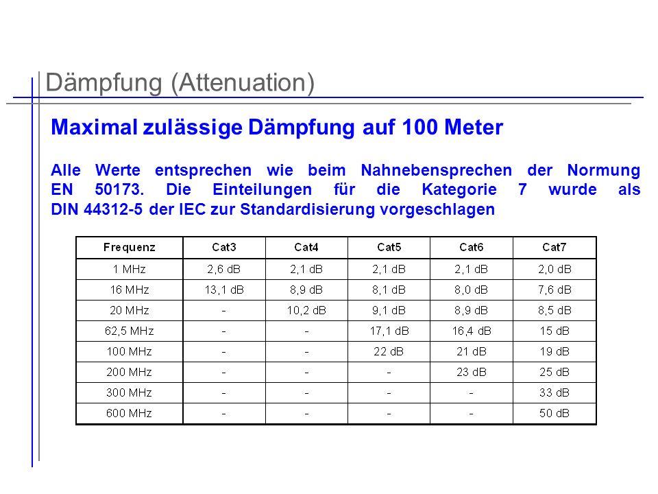 Dämpfung (Attenuation) Maximal zulässige Dämpfung auf 100 Meter Alle Werte entsprechen wie beim Nahnebensprechen der Normung EN 50173. Die Einteilunge