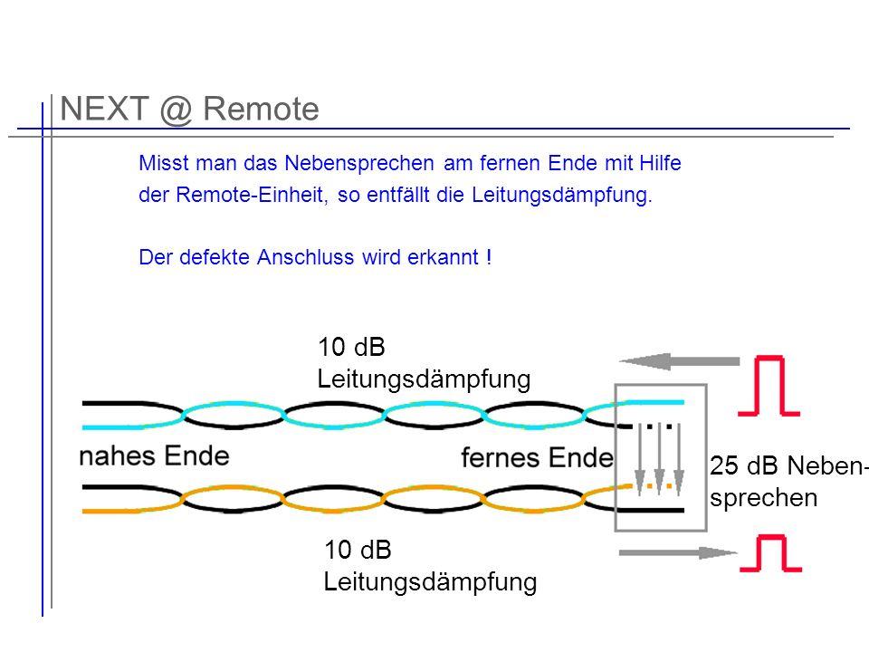NEXT @ Remote 25 dB Neben- sprechen 10 dB Leitungsdämpfung Misst man das Nebensprechen am fernen Ende mit Hilfe der Remote-Einheit, so entfällt die Le