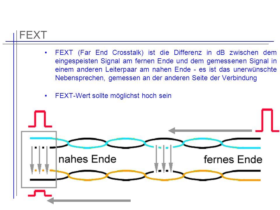 FEXT FEXT (Far End Crosstalk) ist die Differenz in dB zwischen dem eingespeisten Signal am fernen Ende und dem gemessenen Signal in einem anderen Leit