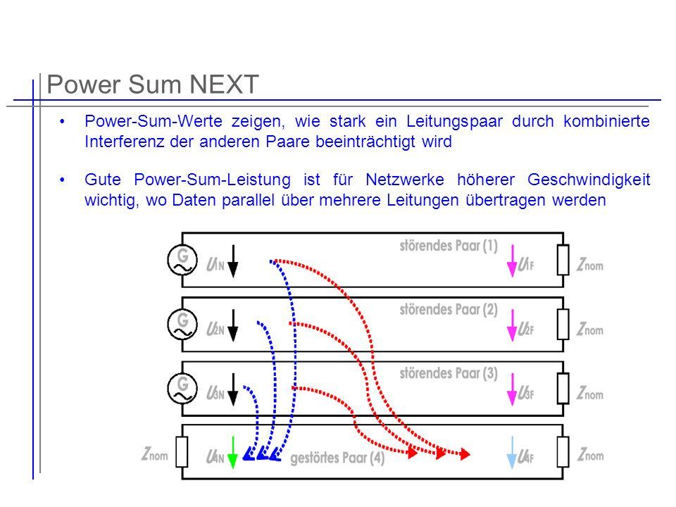 Power Sum NEXT Power-Sum-Werte zeigen, wie stark ein Leitungspaar durch kombinierte Interferenz der anderen Paare beeinträchtigt wird Gute Power-Sum-L