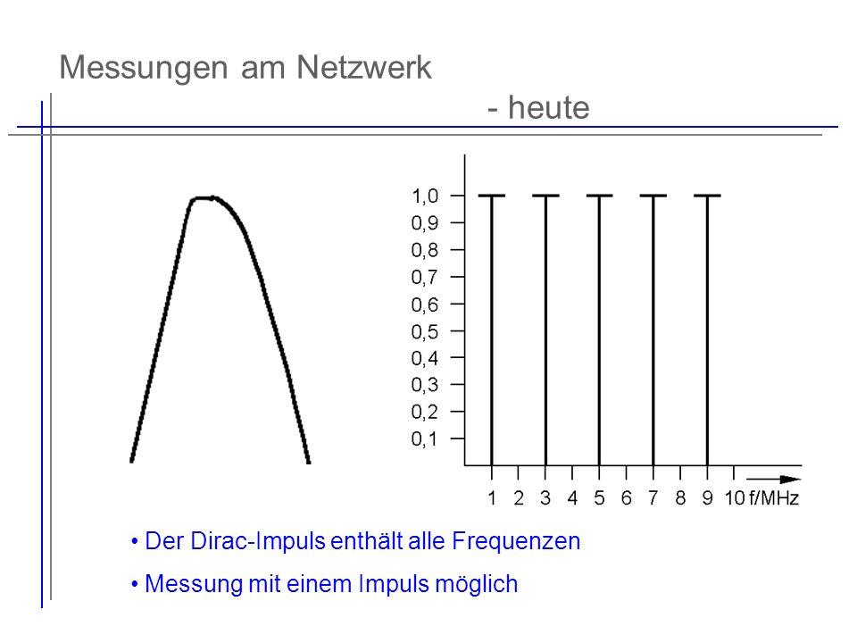 Messungen am Netzwerk - heute Der Dirac-Impuls enthält alle Frequenzen Messung mit einem Impuls möglich