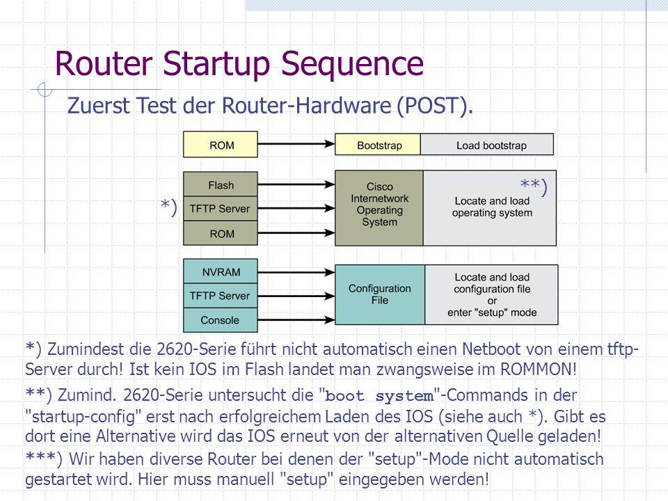 Router Startup Sequence Zuerst Test der Router-Hardware (POST). *) *) Zumindest die 2620-Serie führt nicht automatisch einen Netboot von einem tftp- S