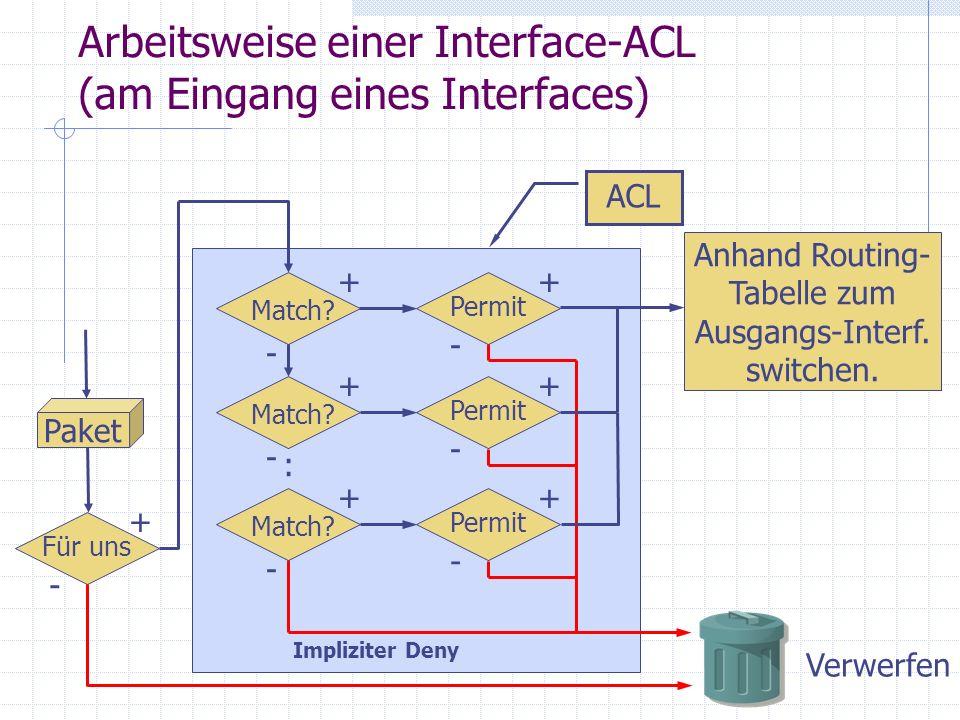 Named ACL s Eigener IOS-Mode für Konfiguration.