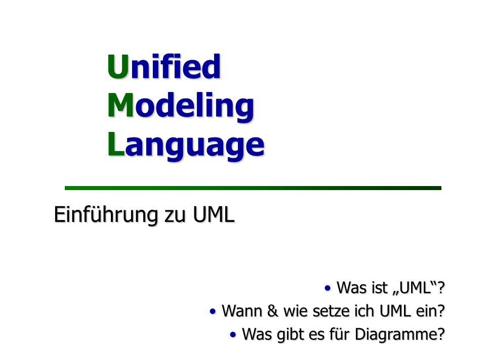 Historie der UML ab 1970 : Objektorientierte Programmierungab 1970 : Objektorientierte Programmierung ab 1990 : Methoden zur OO- Analyse und OO- Entwurf von Softwaresystemenab 1990 : Methoden zur OO- Analyse und OO- Entwurf von Softwaresystemen 1995 : Rumbaugh, Booch, Jacobson ( drei Amigos) arbeiten gemeinsam bei der Firma Rational1995 : Rumbaugh, Booch, Jacobson ( drei Amigos) arbeiten gemeinsam bei der Firma Rational 1996 : UML entsteht (großes Interesse und Feedback)1996 : UML entsteht (großes Interesse und Feedback) 1997 : UML von der OMG (Object Management Group) als Standardmodellierungssprache angenommen1997 : UML von der OMG (Object Management Group) als Standardmodellierungssprache angenommen