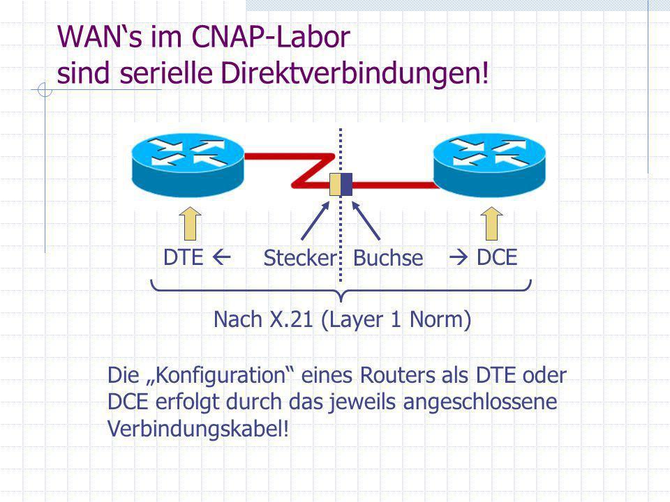 WANs im CNAP-Labor sind serielle Direktverbindungen! Die Konfiguration eines Routers als DTE oder DCE erfolgt durch das jeweils angeschlossene Verbind