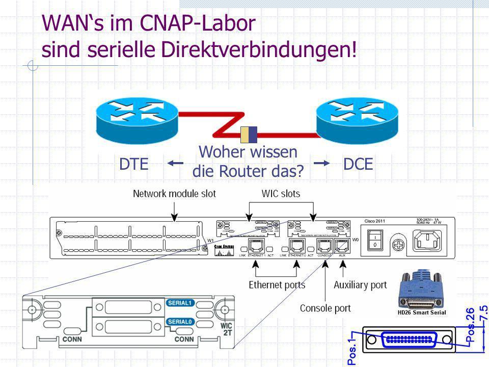 WANs im CNAP-Labor sind serielle Direktverbindungen! DTEDCE Woher wissen die Router das?