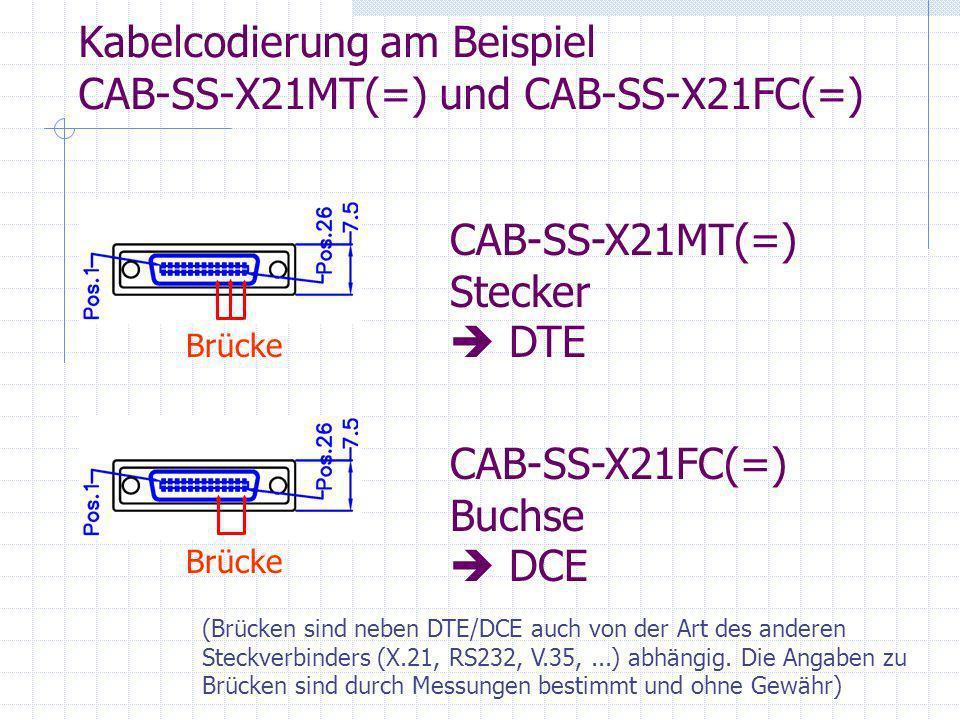 Kabelcodierung am Beispiel CAB-SS-X21MT(=) und CAB-SS-X21FC(=) Brücke CAB-SS-X21MT(=) Stecker DTE CAB-SS-X21FC(=) Buchse DCE (Brücken sind neben DTE/D