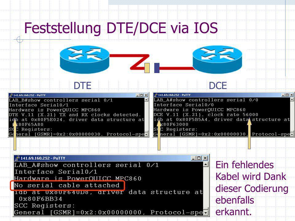 Feststellung DTE/DCE via IOS DTEDCE Ein fehlendes Kabel wird Dank dieser Codierung ebenfalls erkannt.