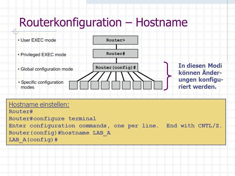 Routerkonfiguration – Hostname In diesen Modi können Änder- ungen konfigu- riert werden. Hostname einstellen: Router# Router#configure terminal Enter