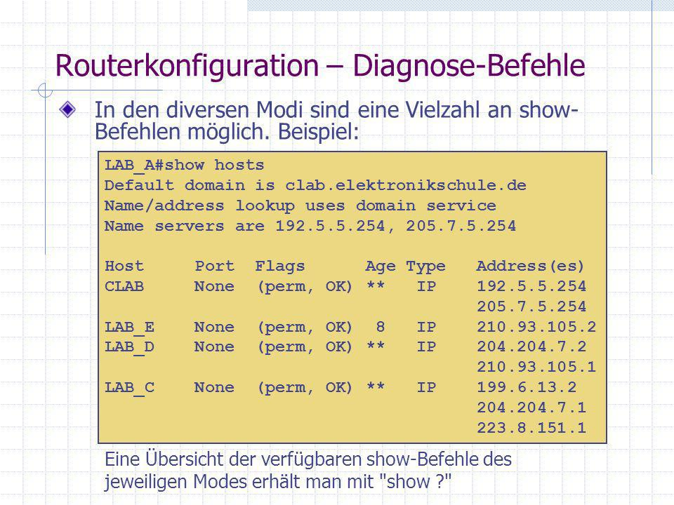 Routerkonfiguration – Diagnose-Befehle In den diversen Modi sind eine Vielzahl an show- Befehlen möglich. Beispiel: LAB_A#show hosts Default domain is